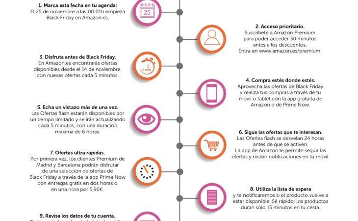 11 trucos para sacar partido a las ofertas de Black Friday en Amazon.es Image